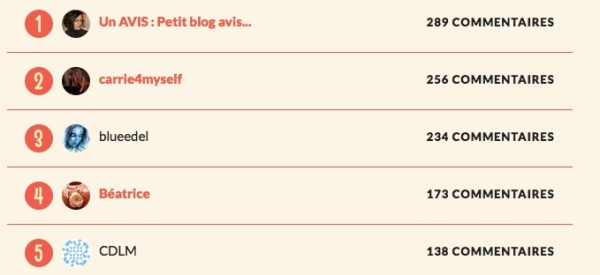 Top_commentaires_2015